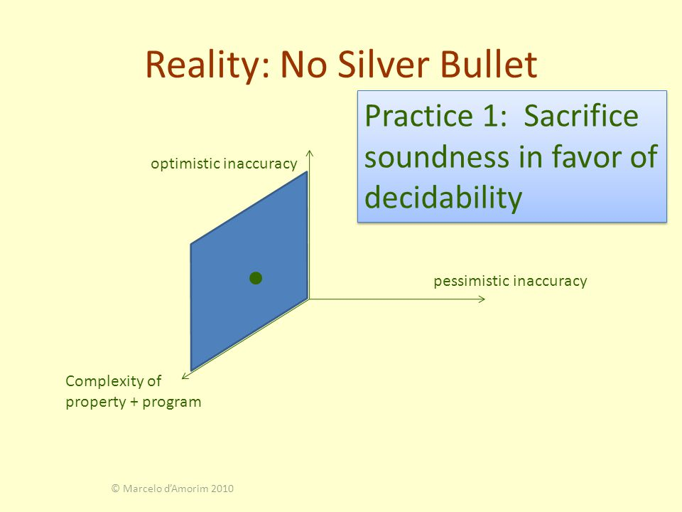 Reality: No Silver Bullet optimistic inaccuracy pessimistic inaccuracy Practice 1: Sacrifice soundness in favor of decidability Complexity of property + program © Marcelo d'Amorim 2010