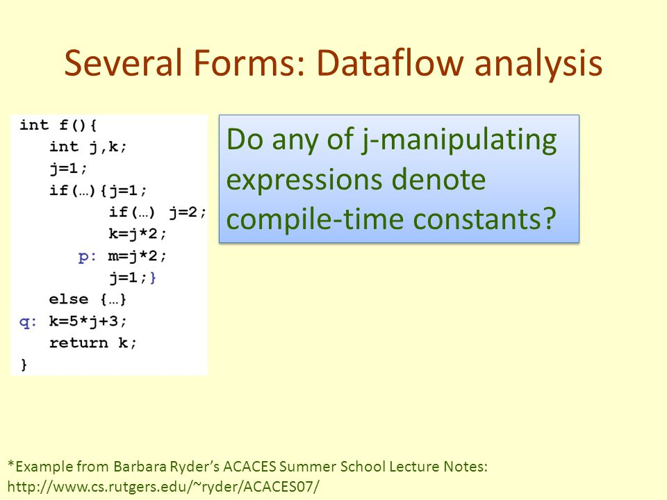 Several Forms: Dataflow analysis *Example from Barbara Ryder's ACACES Summer School Lecture Notes: http://www.cs.rutgers.edu/~ryder/ACACES07/ Do any of j-manipulating expressions denote compile-time constants?
