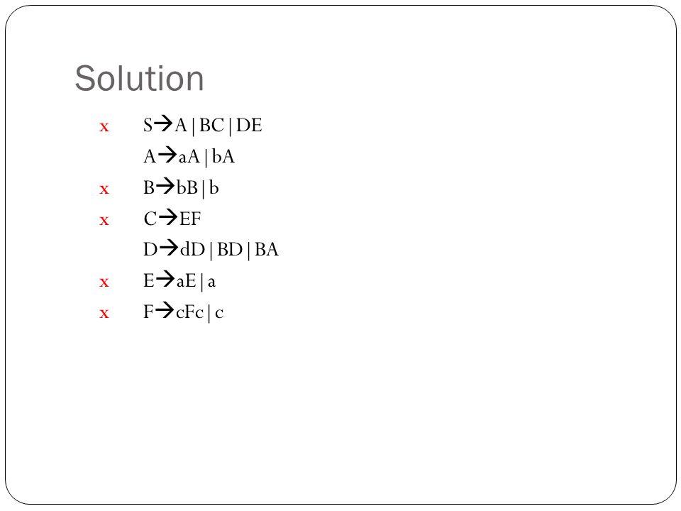 Solution xS  A|BC|DE XA  aA|bA xB  bB|b xC  EF XD  dD|BD|BA xE  aE|a xF  cFc|c