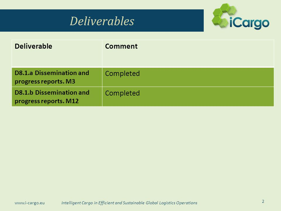Intelligent Cargo in Efficient and Sustainable Global Logistics Operations www.i-cargo.eu Deliverables 2 DeliverableComment D8.1.a Dissemination and progress reports.