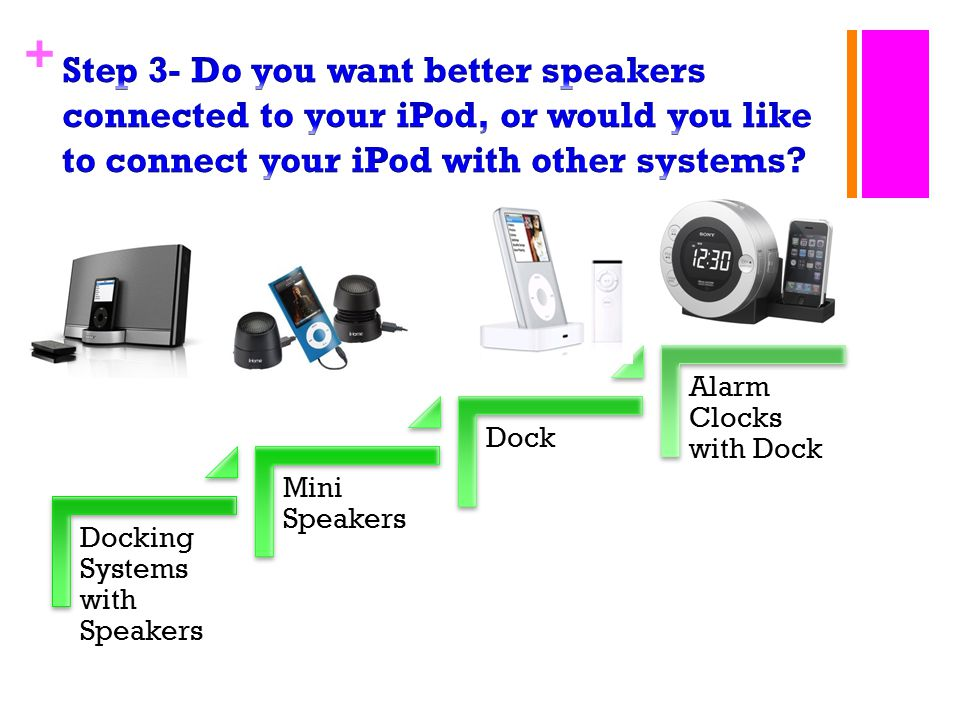 + Docking Systems with Speakers Mini Speakers Dock Alarm Clocks with Dock