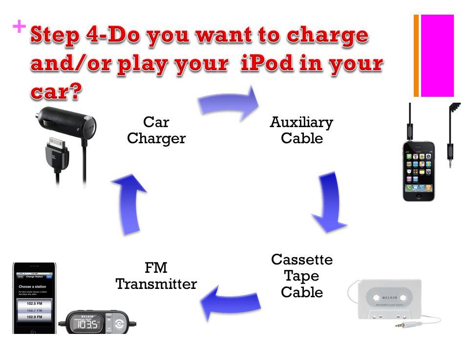 + Wall ChargerTravel Adapter Component AV Adapter Composite AV Adapter Apple RemoteHDMI AV Adapter