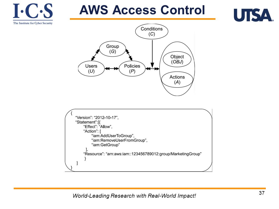 37 World-Leading Research with Real-World Impact! AWS Access Control