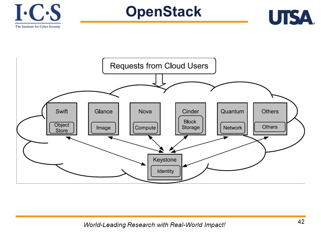 42 World-Leading Research with Real-World Impact! OpenStack