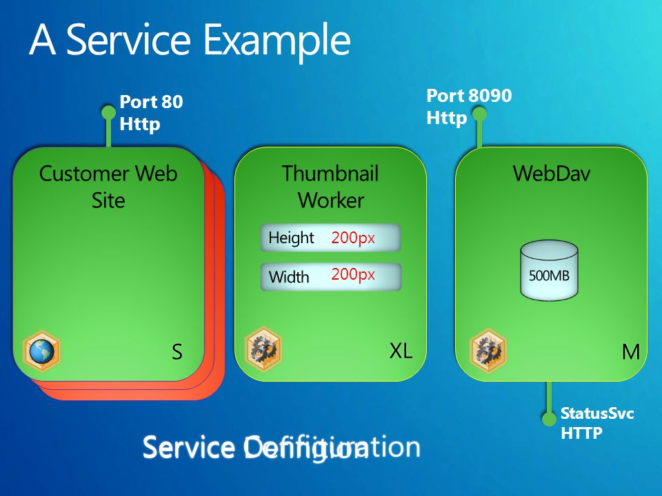 StatusSvc HTTP Port 80 Http Port 8090 HttpS XL M 200px