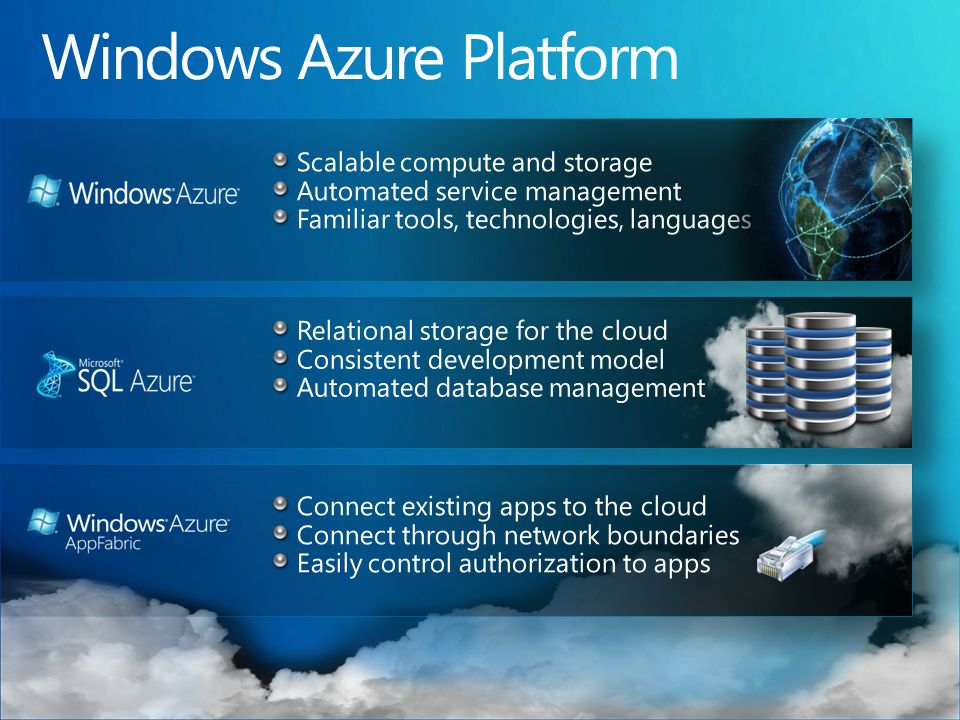 Compatible with Windows Azure Designed for Windows Azure Delivered as a Service