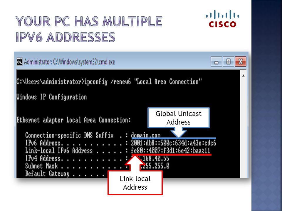 Global Unicast Address Link-local Address