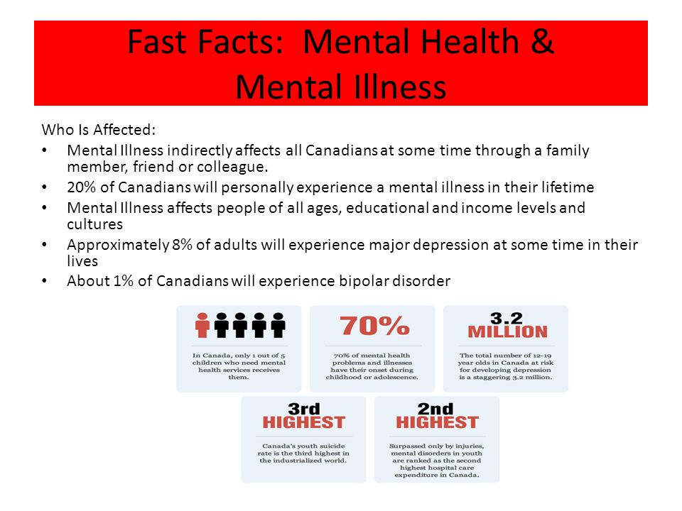 Fast Facts: Mental Health & Mental Illness Who Is Affected: Mental Illness indirectly affects all Canadians at some time through a family member, friend or colleague.