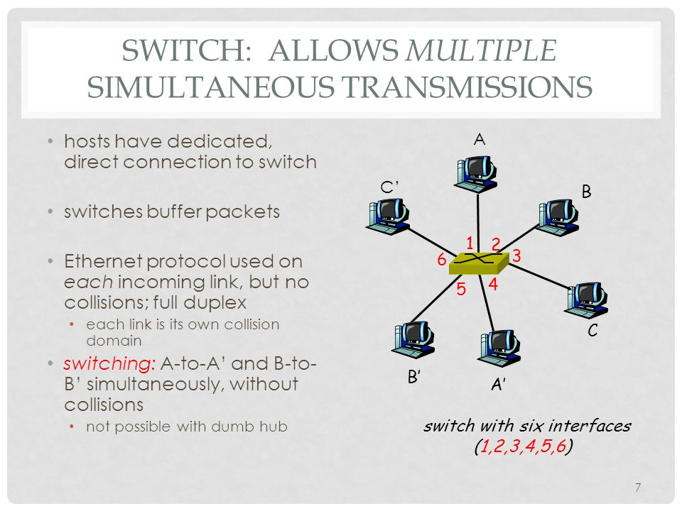 SWITCH TABLE Q: how does switch know that A' reachable via interface 4, B' reachable via interface 5.