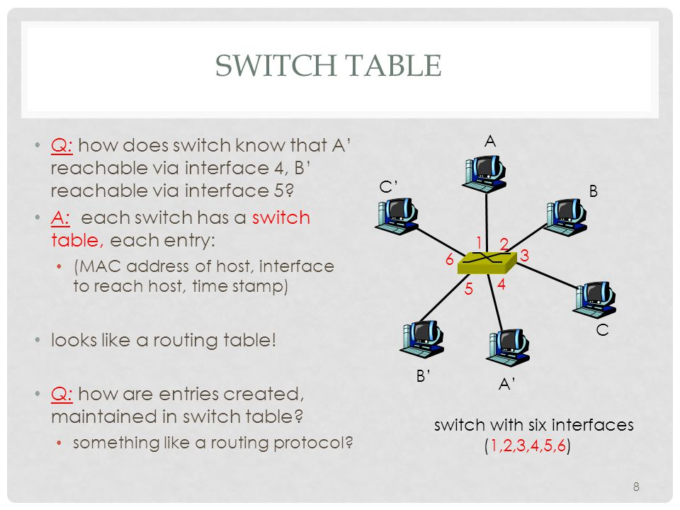 SPANNING TREE ALGORITHM: SELECTING ROOT BRIDGE Initially, each bridge considers itself to be the root bridge Bridges send Bridge Protocol Data Unit (BPDU) frames to its attached LANs BPDUs frames contain information regarding the Swithch ID, originating switch port, MAC address, switch port priority, switch port cost etc Best one wins (lowest root ID/cost/priority) 19