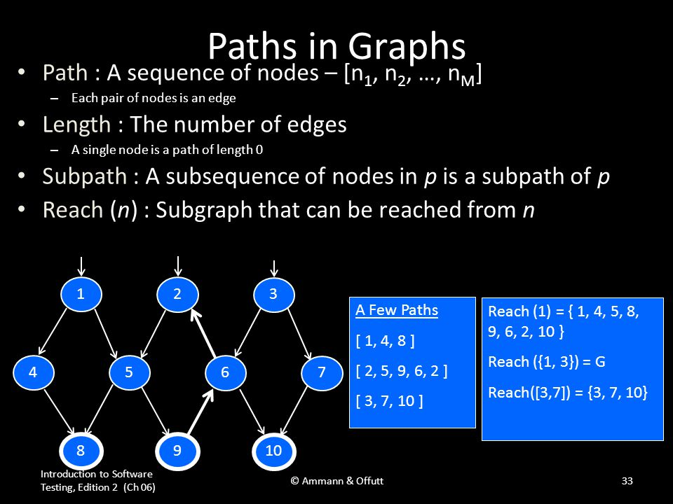 Introduction to Software Testing, Edition 2 (Ch 06) © Ammann & Offutt33 Paths in Graphs Path : A sequence of nodes – [n 1, n 2, …, n M ] – Each pair o