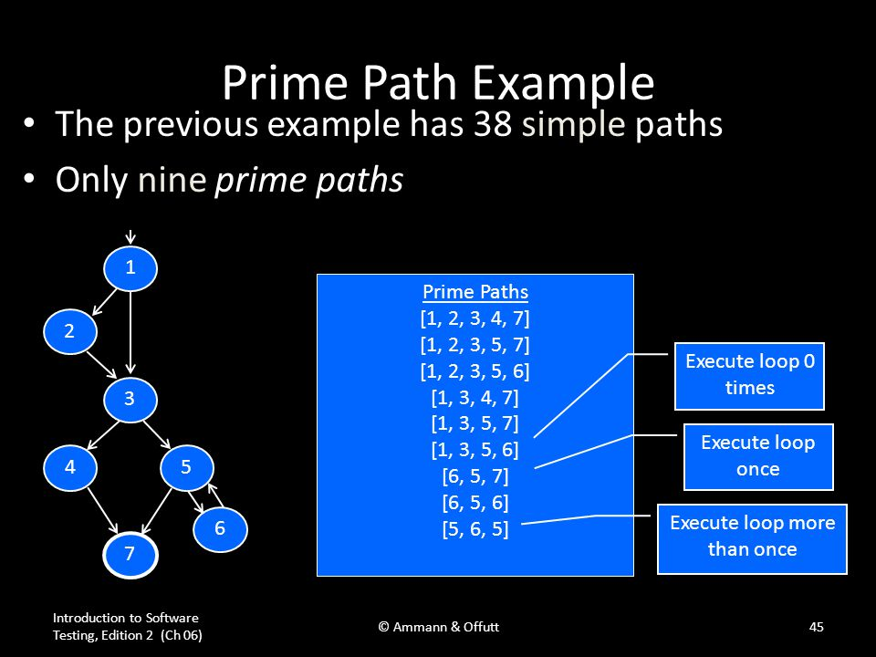 Introduction to Software Testing, Edition 2 (Ch 06) © Ammann & Offutt45 Prime Path Example The previous example has 38 simple paths Only nine prime pa
