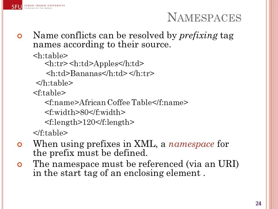 24 N AMESPACES Name conflicts can be resolved by prefixing tag names according to their source.