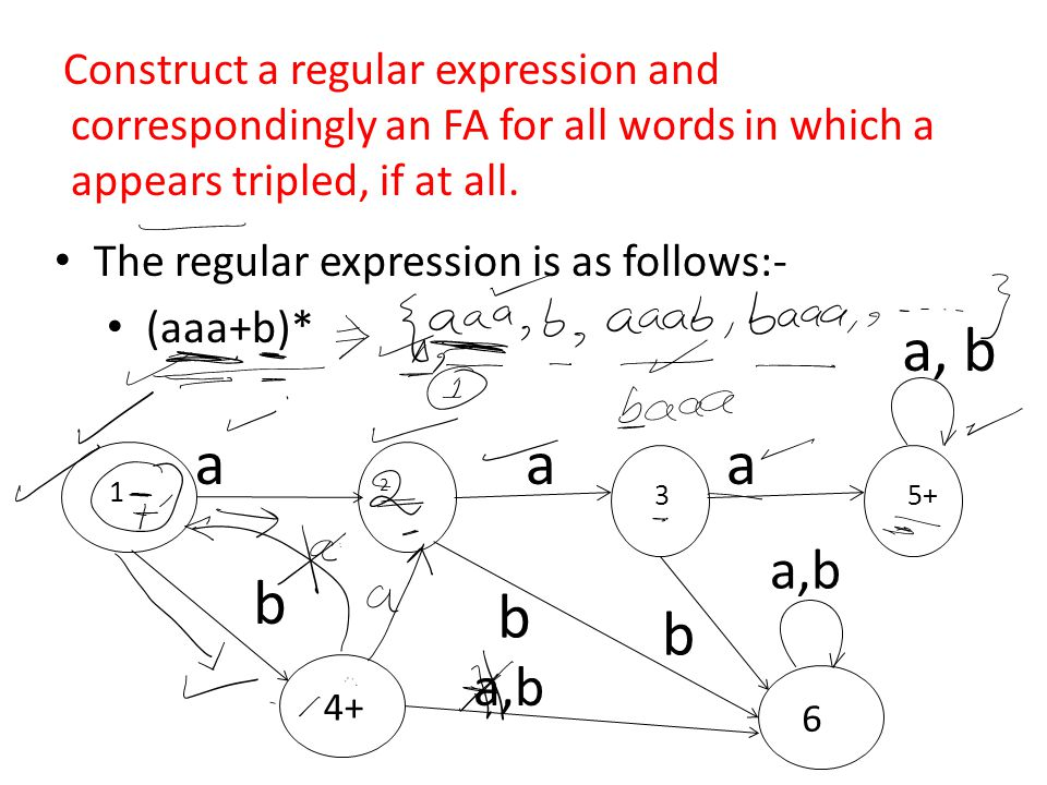 Construct a regular expression and correspondingly an FA for all strings that end in a double letter.