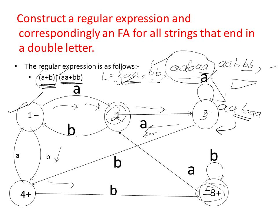 Construct a regular expression and correspondingly an FA for all strings that end in a double letter. The regular expression is as follows:- (a+b)*(aa