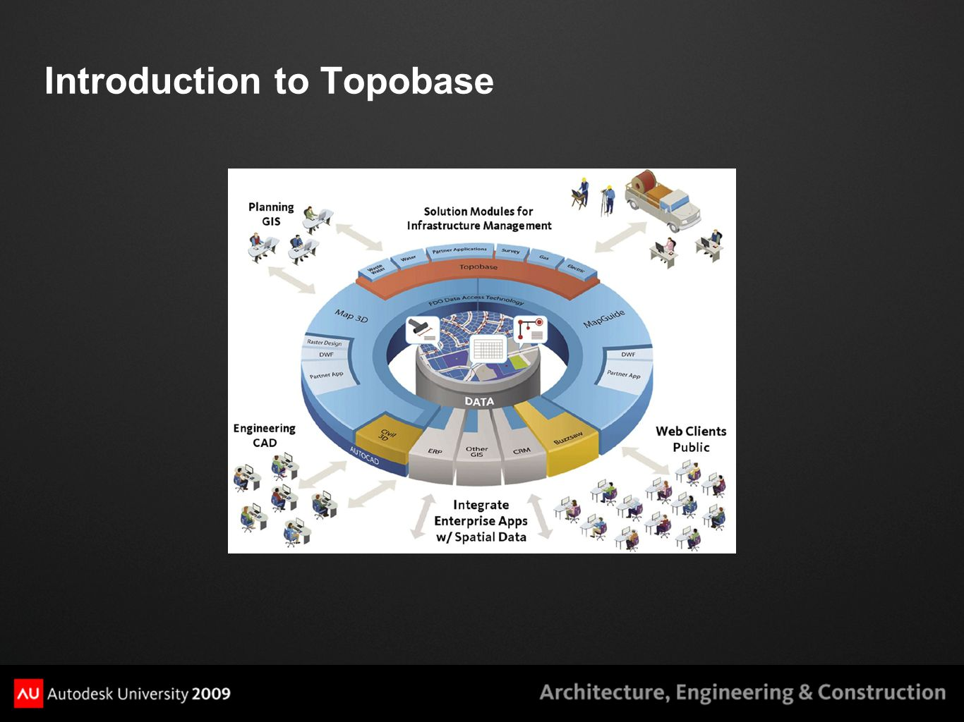 Introduction to Topobase