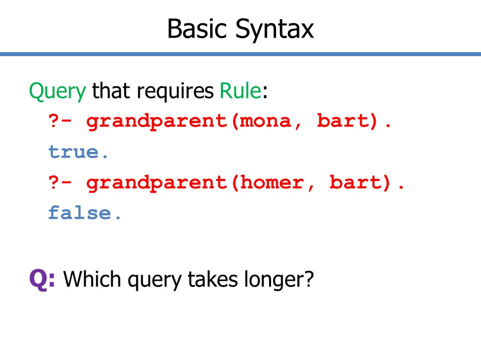 Basic Syntax Query that requires Rule: - grandparent(mona, bart).