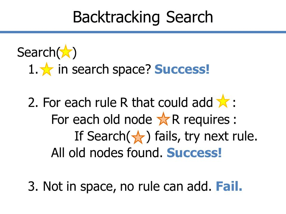Backtracking Search Search( ) 1. in search space.