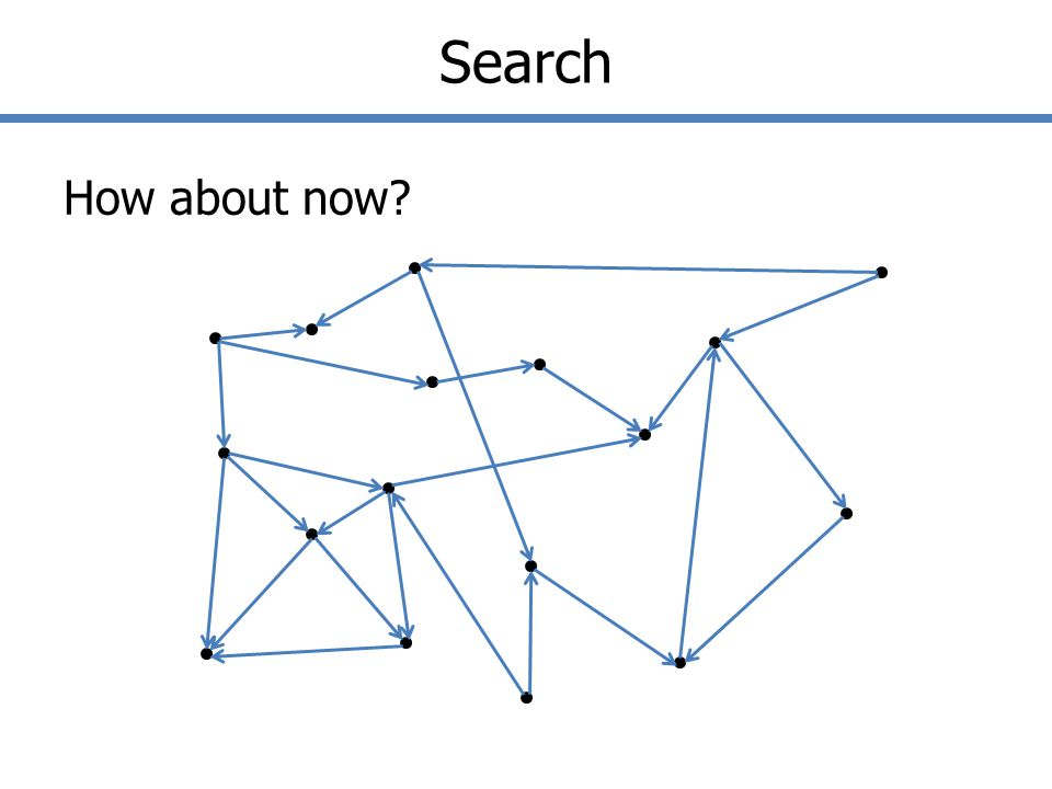 Search And now?