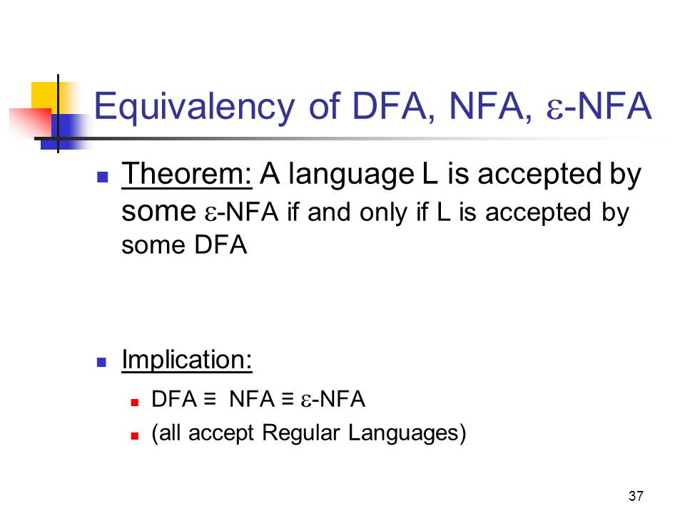 37 Equivalency of DFA, NFA,  -NFA Theorem: A language L is accepted by some  -NFA if and only if L is accepted by some DFA Implication: DFA ≡ NFA ≡  -NFA (all accept Regular Languages)