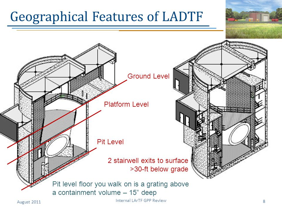 Geographical Features of LADTF August 2011 Internal LArTF GPP Review 8 Platform Level Pit Level Pit level floor you walk on is a grating above a conta