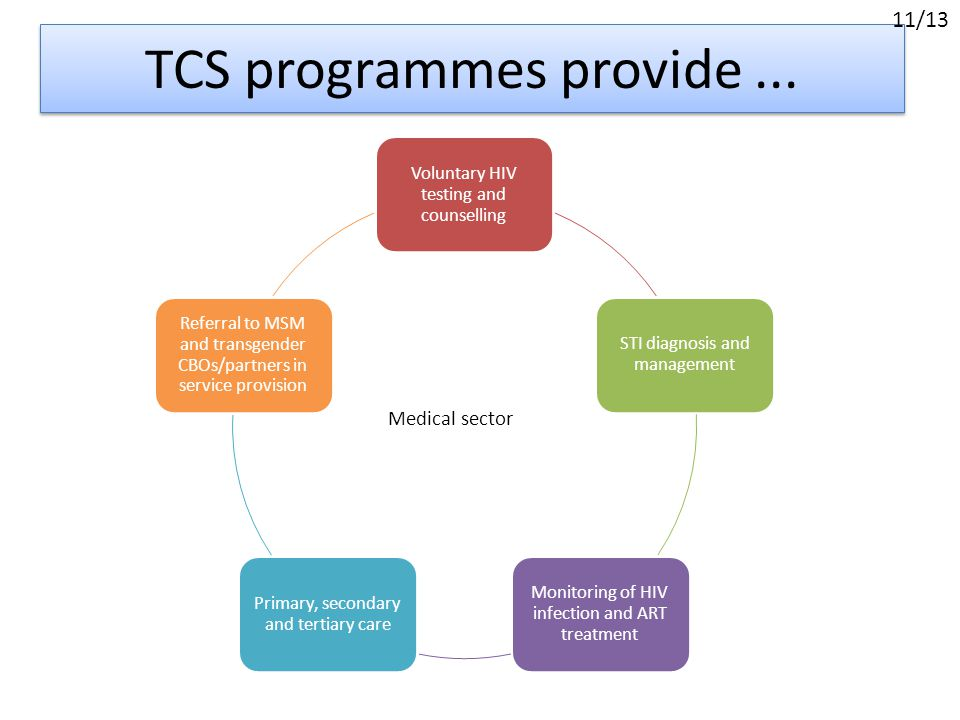 TCS programmes provide...