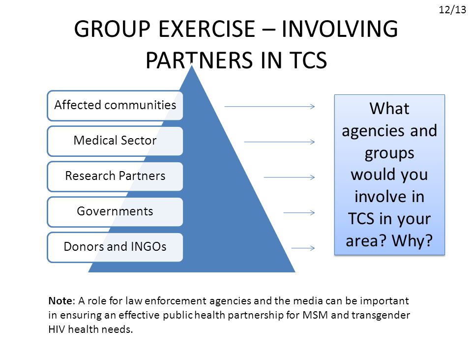 GROUP EXERCISE – INVOLVING PARTNERS IN TCS Affected communitiesMedical SectorResearch PartnersGovernmentsDonors and INGOs Note: A role for law enforcement agencies and the media can be important in ensuring an effective public health partnership for MSM and transgender HIV health needs.