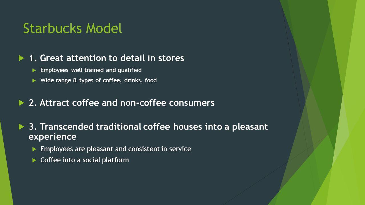 Starbucks Model  1.
