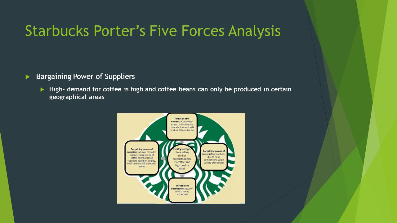 Starbucks Porter's Five Forces Analysis  Bargaining Power of Suppliers  High- demand for coffee is high and coffee beans can only be produced in certain geographical areas