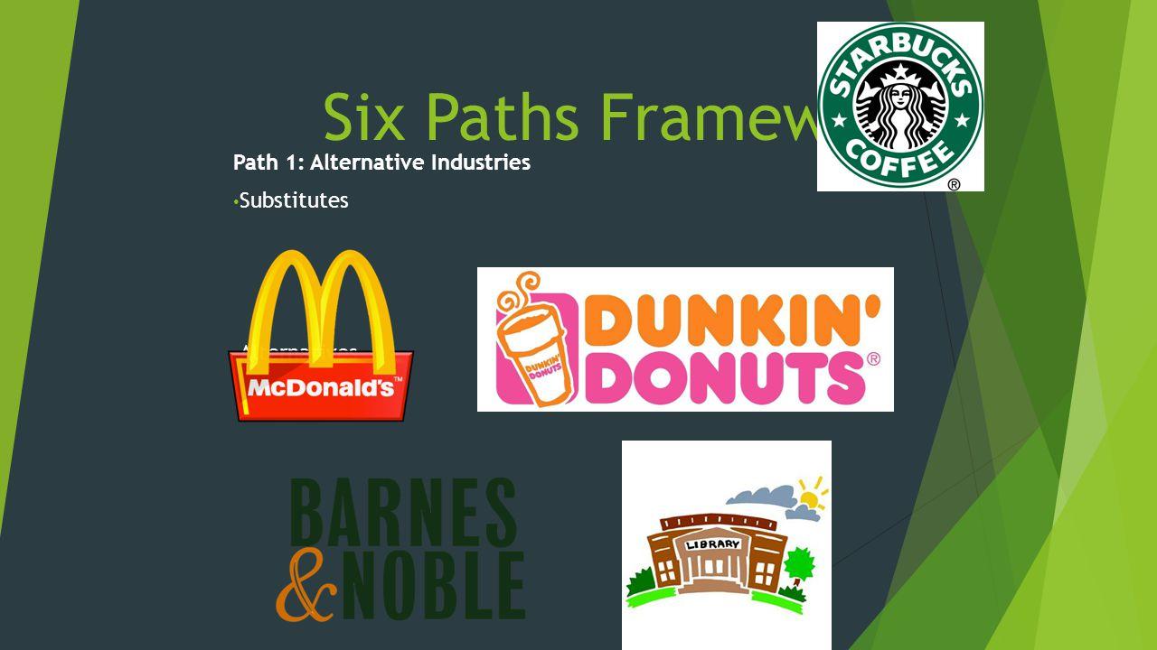 Six Paths Framework Path 1: Alternative Industries Substitutes Alternatives