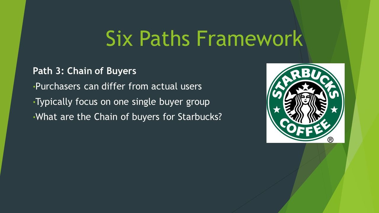 Six Paths Framework Path 3: Chain of Buyers Purchasers can differ from actual users Typically focus on one single buyer group What are the Chain of buyers for Starbucks?