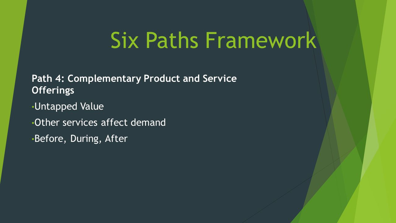 Six Paths Framework Path 4: Complementary Product and Service Offerings Untapped Value Other services affect demand Before, During, After