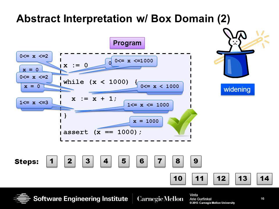 16 Vinta Arie Gurfinkel © 2013 Carnegie Mellon University Abstract Interpretation w/ Box Domain (2) x := 0 while (x < 1000) { x := x + 1; } assert (x == 1000); Program x = 0 x = 1 0<= x <=1 1<= x <=2 0<= x <=2 1<= x <=3 0<= x <=1000 0<= x < 1000 1<= x <= 1000 x = 1000 widening 1 1 2 2 3 3 4 4 5 5 Steps: 6 6 7 7 8 8 9 9 10 11 12 13 14
