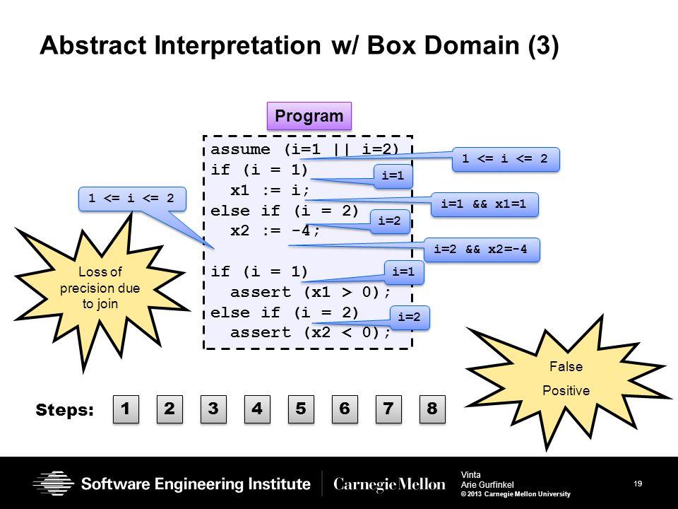 19 Vinta Arie Gurfinkel © 2013 Carnegie Mellon University Abstract Interpretation w/ Box Domain (3) assume (i=1 || i=2) if (i = 1) x1 := i; else if (i = 2) x2 := -4; if (i = 1) assert (x1 > 0); else if (i = 2) assert (x2 < 0); 1 <= i <= 2 i=1 i=1 && x1=1 i=2 i=2 && x2=-4 1 <= i <= 2 i=1 i=2 Loss of precision due to join False Positive Program 1 1 2 2 3 3 4 4 5 5 Steps: 6 6 7 7 8 8
