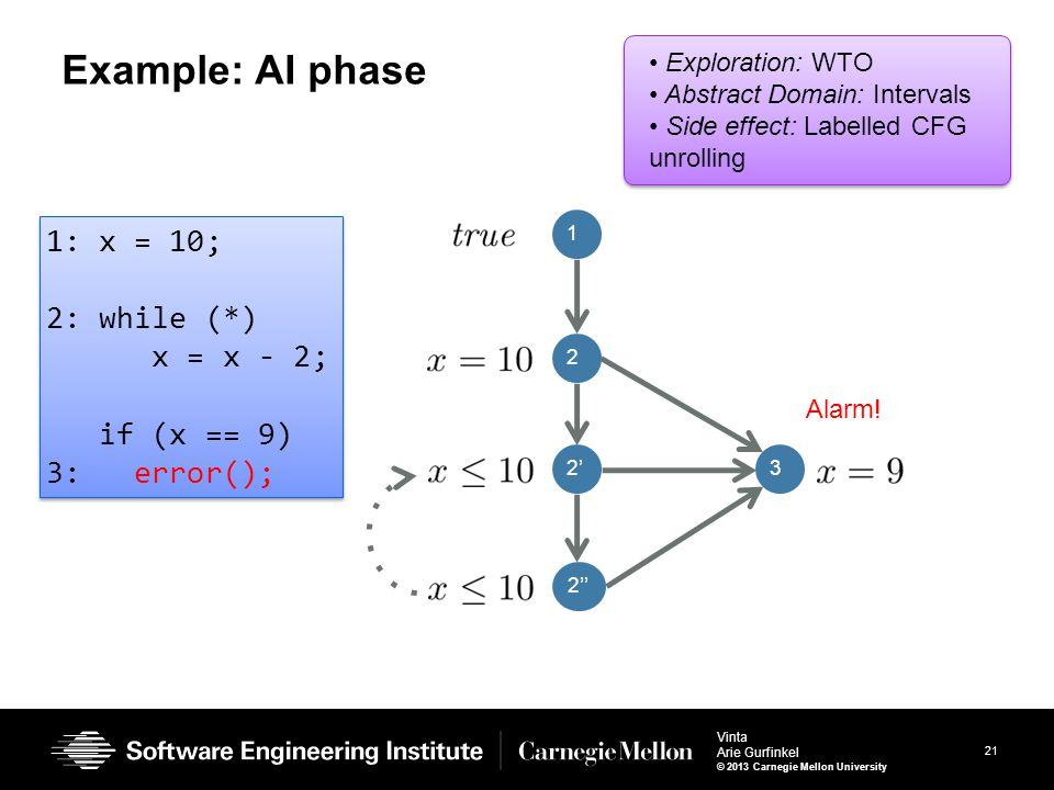 21 Vinta Arie Gurfinkel © 2013 Carnegie Mellon University Example: AI phase 1: x = 10; 2: while (*) x = x - 2; if (x == 9) 3: error(); 1: x = 10; 2: while (*) x = x - 2; if (x == 9) 3: error(); 1 2 2' 2'' 3 Alarm.