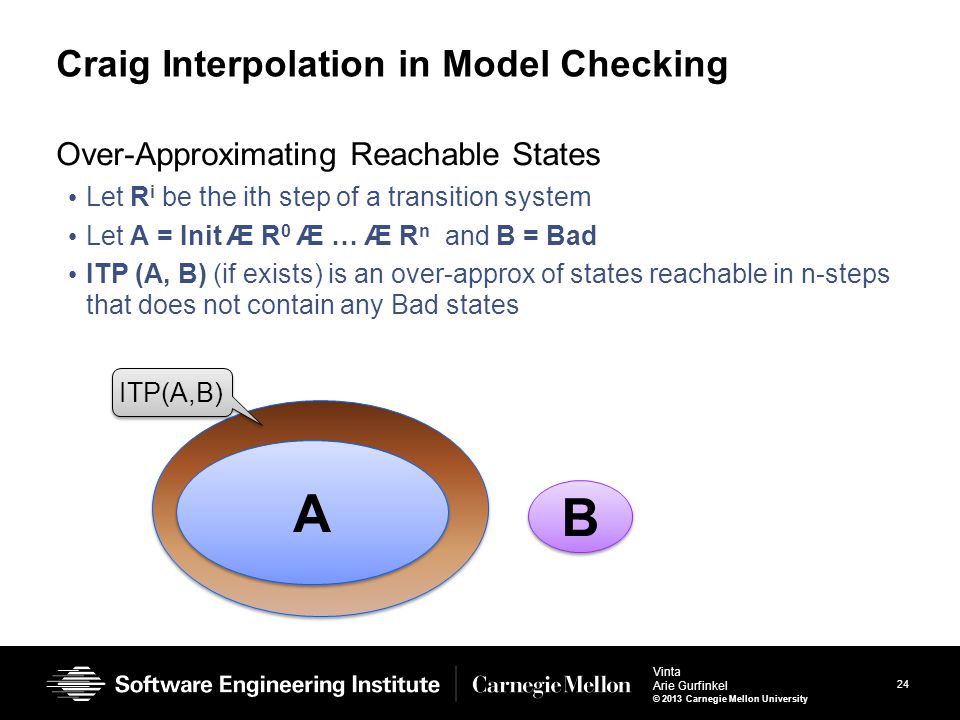 24 Vinta Arie Gurfinkel © 2013 Carnegie Mellon University Craig Interpolation in Model Checking Over-Approximating Reachable States Let R i be the ith