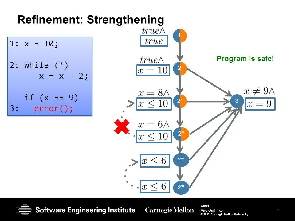 33 Vinta Arie Gurfinkel © 2013 Carnegie Mellon University Refinement: Strengthening 1 2 2' 2'' 2''' Program is safe.