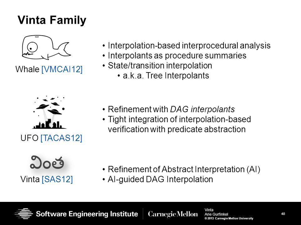 48 Vinta Arie Gurfinkel © 2013 Carnegie Mellon University Vinta Family Whale [VMCAI12] Interpolation-based interprocedural analysis Interpolants as procedure summaries State/transition interpolation a.k.a.