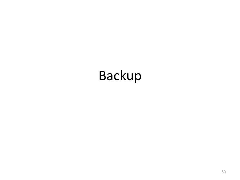 Backup 30