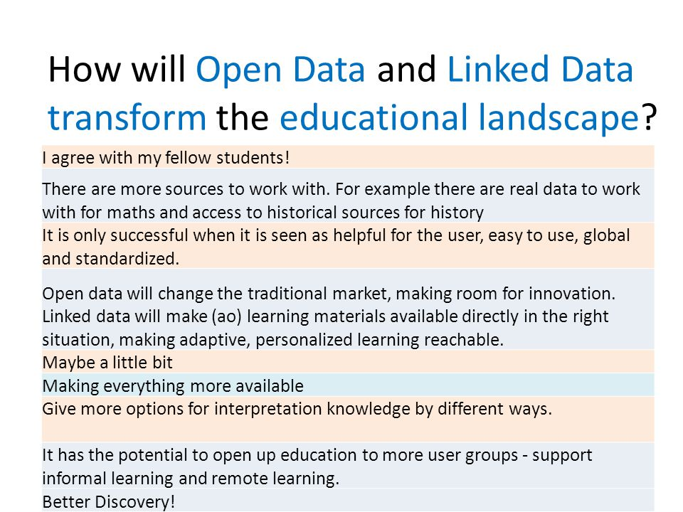 How will Open Data and Linked Data transform the educational landscape.