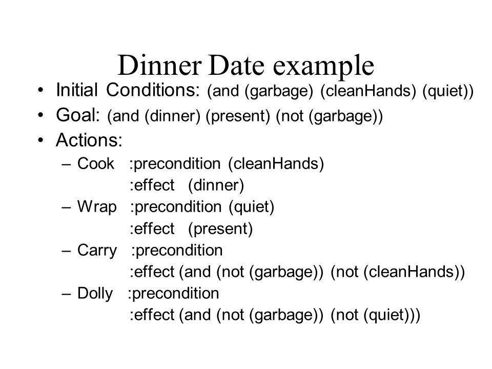 Question 2 How do I handle categories?
