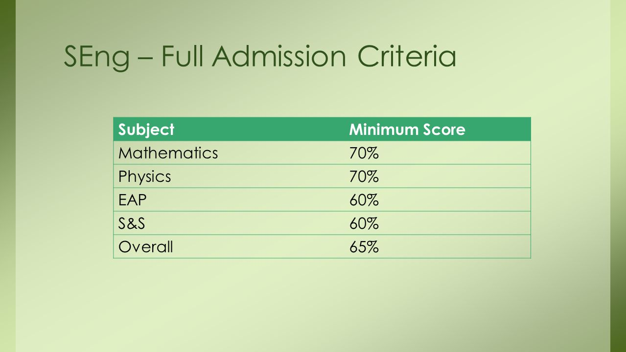 SEng – Full Admission Criteria SubjectMinimum Score Mathematics70% Physics70% EAP60% S&S60% Overall65%