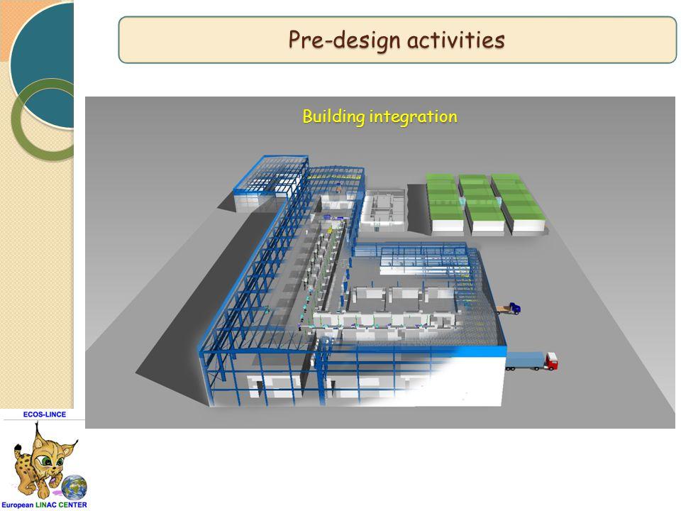 Building integration