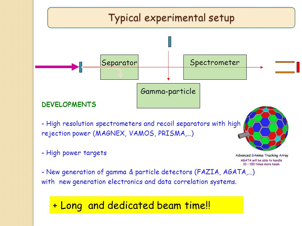 DEVELOPMENTS - High resolution spectrometers and recoil separators with high rejection power (MAGNEX, VAMOS, PRISMA,…) - High power targets - New gene