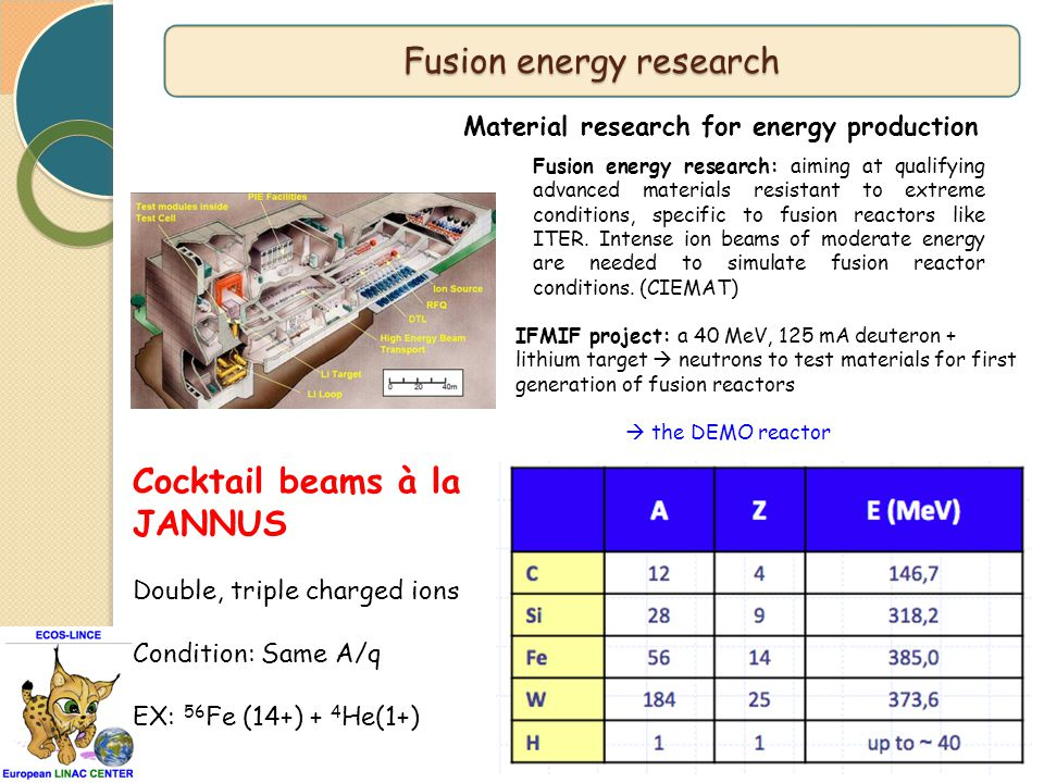 Material research for energy production Fusion energy research: aiming at qualifying advanced materials resistant to extreme conditions, specific to f