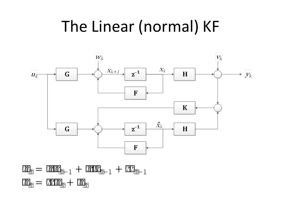 The Linear (normal) KF