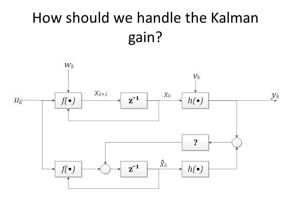 How should we handle the Kalman gain?