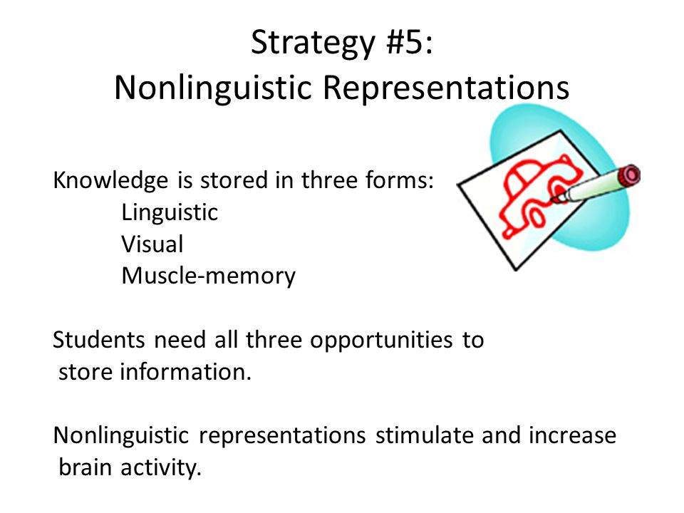 Strategy #5: Nonlinguistic Representations Knowledge is stored in three forms: Linguistic Visual Muscle-memory Students need all three opportunities to store information.