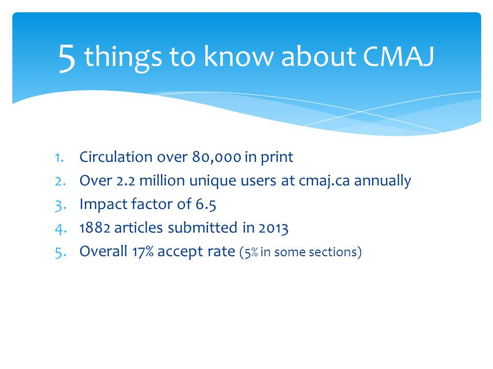 1.Circulation over 80,000 in print 2.Over 2.2 million unique users at cmaj.ca annually 3.Impact factor of 6.5 4.1882 articles submitted in 2013 5.Overall 17% accept rate (5% in some sections) 5 things to know about CMAJ