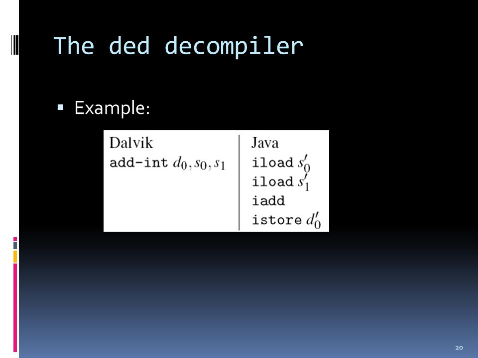 The ded decompiler  Example: 20